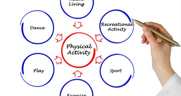 Planning PhysicalActivity